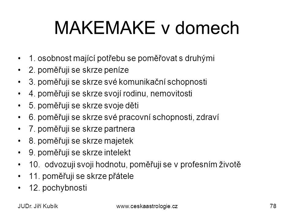 Make Make konjunkce Merkur 2002 – 2006 tranzitující MakeMake konjunkce Merkur JUDr.