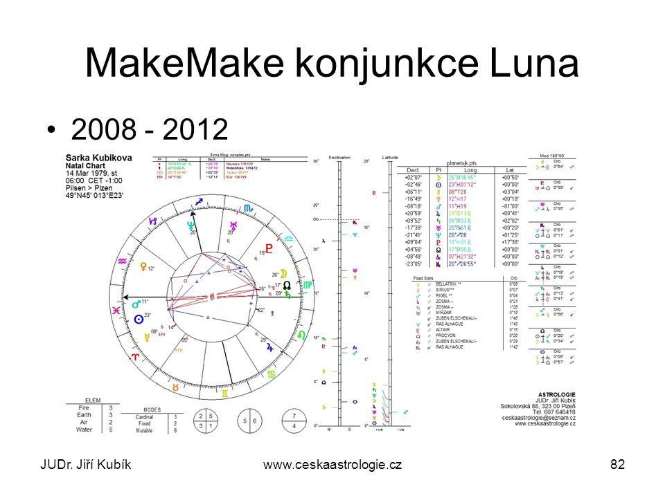 JUDr. Jiří Kubíkwww.ceskaastrologie.cz83