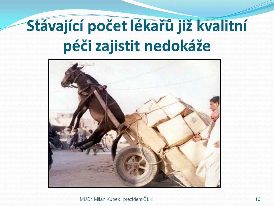 Stávající počet lékařů již kvalitní péči zajistit nedokáže MUDr. Milan Kubek - prezident ČLK 16
