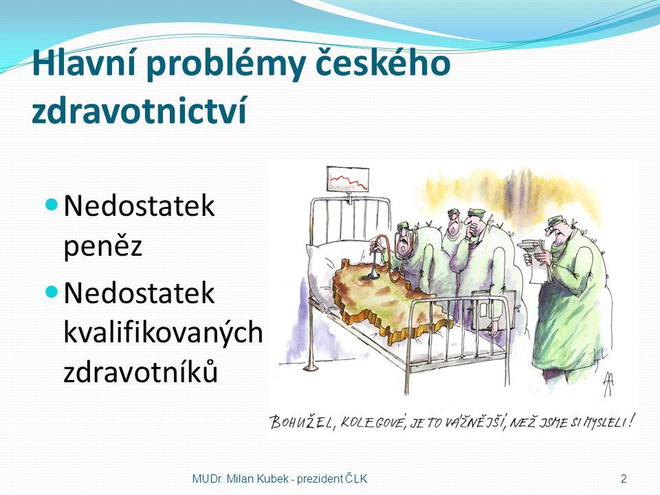 Hlavní problémy českého zdravotnictví Nedostatek peněz Nedostatek kvalifikovaných zdravotníků MUDr. Milan Kubek - prezident ČLK 2