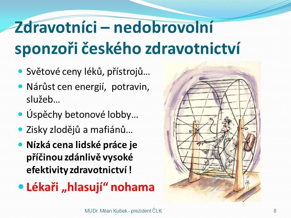 Zdravotníci – nedobrovolní sponzoři českého zdravotnictví Světové ceny léků, přístrojů… Nárůst cen energií, potravin, služeb… Úspěchy betonové lobby…