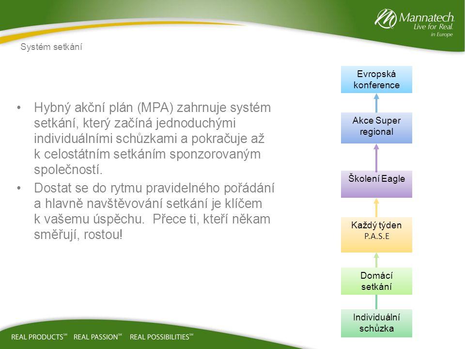 Hybný akční plán (MPA) zahrnuje systém setkání, který začíná jednoduchými individuálními schůzkami a pokračuje až k celostátním setkáním sponzorovaným