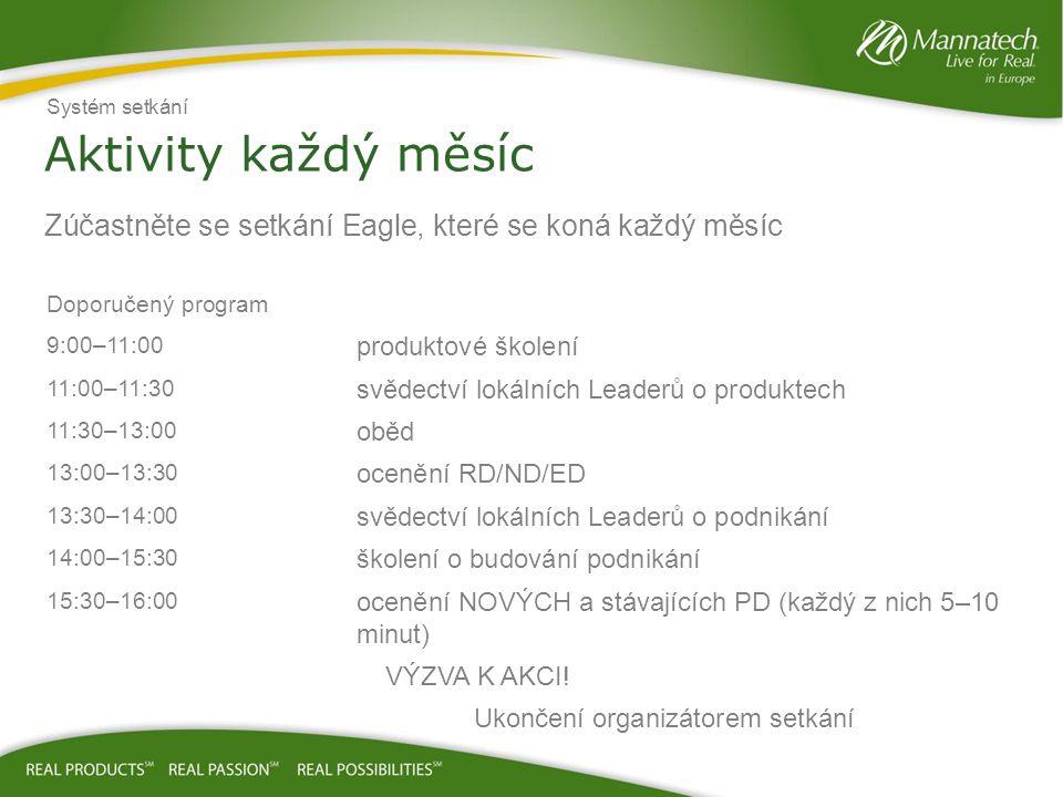 Aktivity každý měsíc Zúčastněte se setkání Eagle, které se koná každý měsíc Doporučený program 9:00–11:00 produktové školení 11:00–11:30 svědectví lok