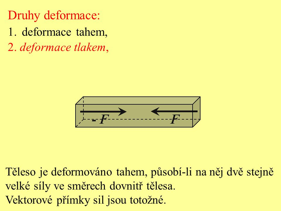 Druhy deformace: 1.deformace tahem, 2. deformace tlakem, Těleso je deformováno tahem, působí-li na něj dvě stejně velké síly ve směrech dovnitř tělesa