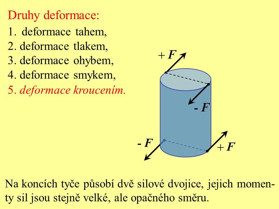 Druhy deformace: 1.deformace tahem, 2. deformace tlakem, 3. deformace ohybem, 4. deformace smykem, 5. deformace kroucením. Na koncích tyče působí dvě
