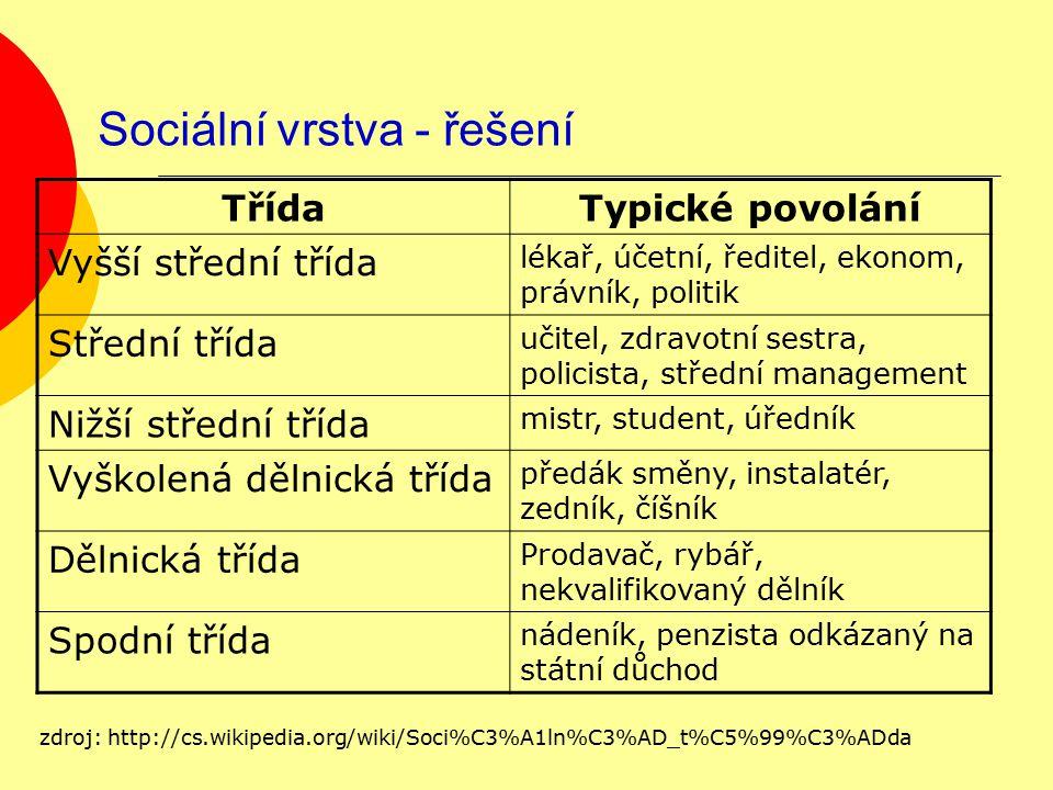 Sociální vrstva - řešení TřídaTypické povolání Vyšší střední třída lékař, účetní, ředitel, ekonom, právník, politik Střední třída učitel, zdravotní se