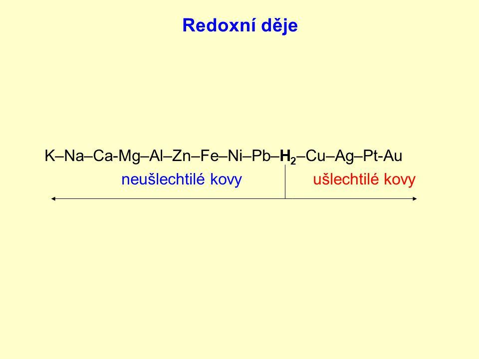 Neušlechtilé kovy (vlevo od vodíku) snadno se oxidují na ionty v přírodě jsou pouze vázané ve sloučeninách Ušlechtilé kovy (vpravo od vodíku) snadno se redukují z iontů na kovy v přírodě jsou kromě ve sloučeninách i ryzí