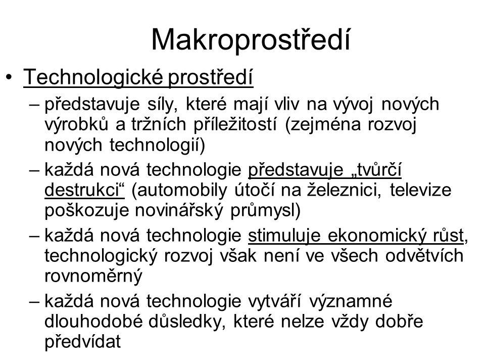 Makroprostředí Technologické prostředí –představuje síly, které mají vliv na vývoj nových výrobků a tržních příležitostí (zejména rozvoj nových techno