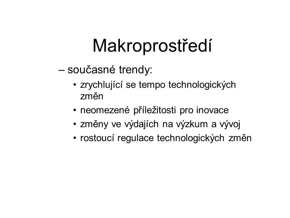 Makroprostředí –současné trendy: zrychlující se tempo technologických změn neomezené příležitosti pro inovace změny ve výdajích na výzkum a vývoj rost