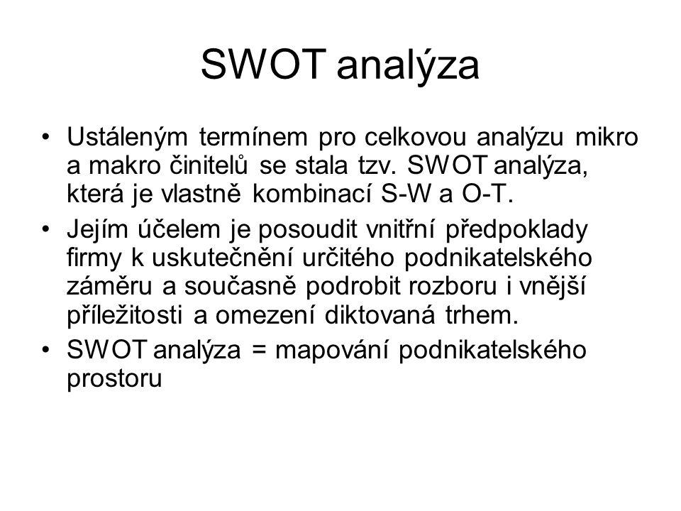 SWOT analýza Ustáleným termínem pro celkovou analýzu mikro a makro činitelů se stala tzv. SWOT analýza, která je vlastně kombinací S-W a O-T. Jejím úč