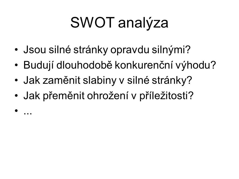 SWOT analýza Jsou silné stránky opravdu silnými? Budují dlouhodobě konkurenční výhodu? Jak zaměnit slabiny v silné stránky? Jak přeměnit ohrožení v př