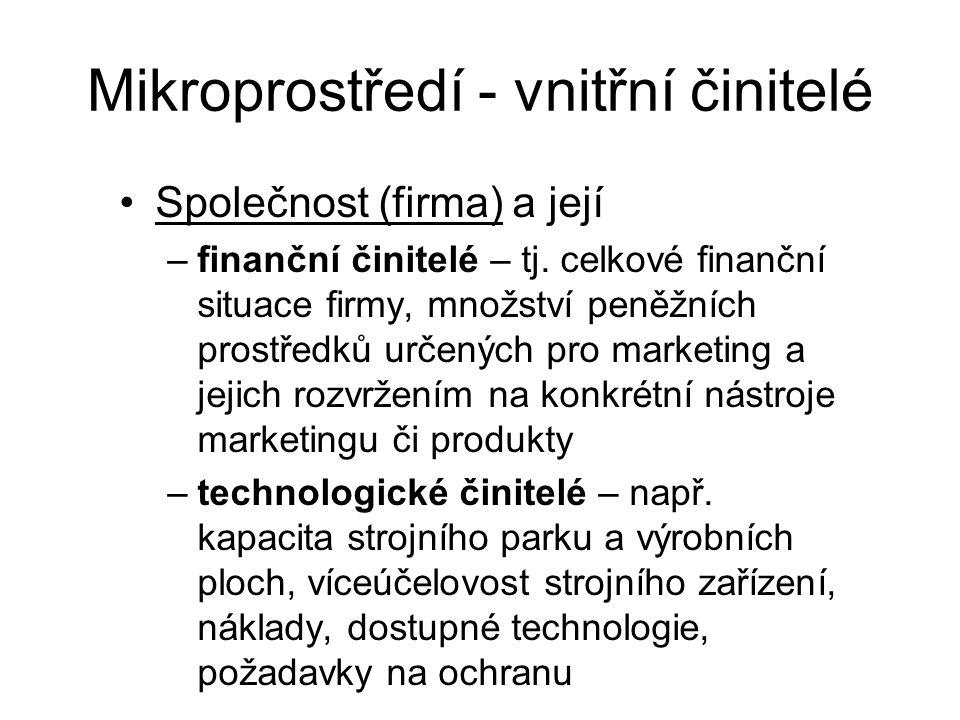 Mikroprostředí - vnitřní činitelé Společnost (firma) a její –finanční činitelé – tj. celkové finanční situace firmy, množství peněžních prostředků urč