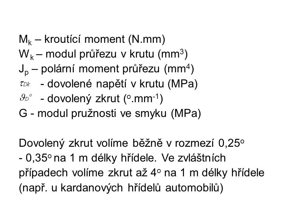 M k – kroutící moment (N.mm) W k – modul průřezu v krutu (mm 3 ) J p – polární moment průřezu (mm 4 ) - dovolené napětí v krutu (MPa) - dovolený zkrut ( o.mm -1 ) G - modul pružnosti ve smyku (MPa) Dovolený zkrut volíme běžně v rozmezí 0,25 o - 0,35 o na 1 m délky hřídele.