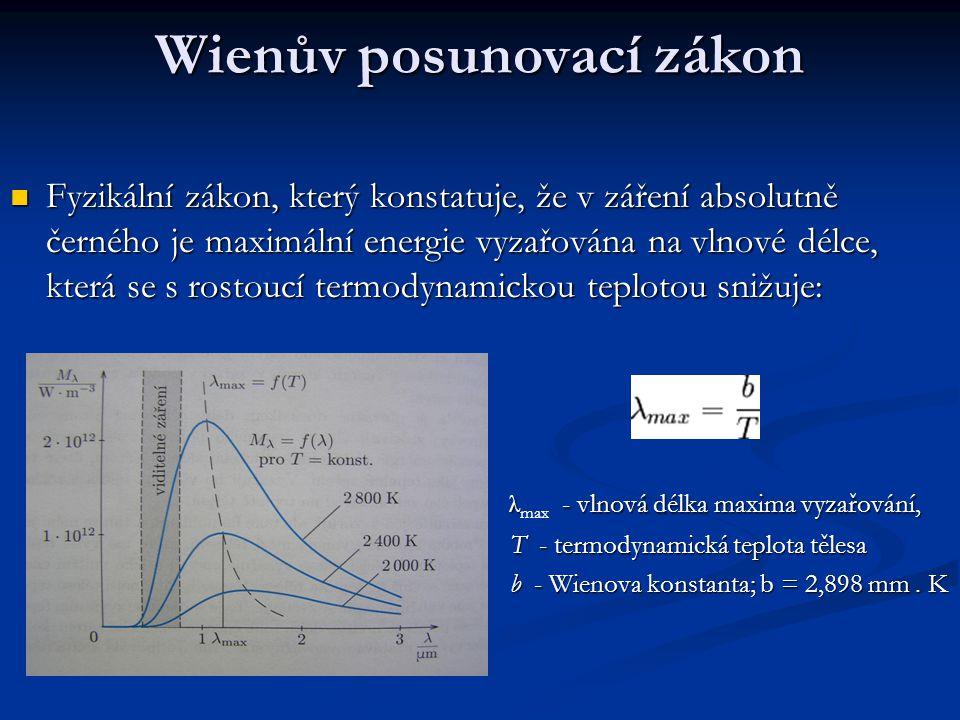 Wienův posunovací zákon Fyzikální zákon, který konstatuje, že v záření absolutně černého je maximální energie vyzařována na vlnové délce, která se s r