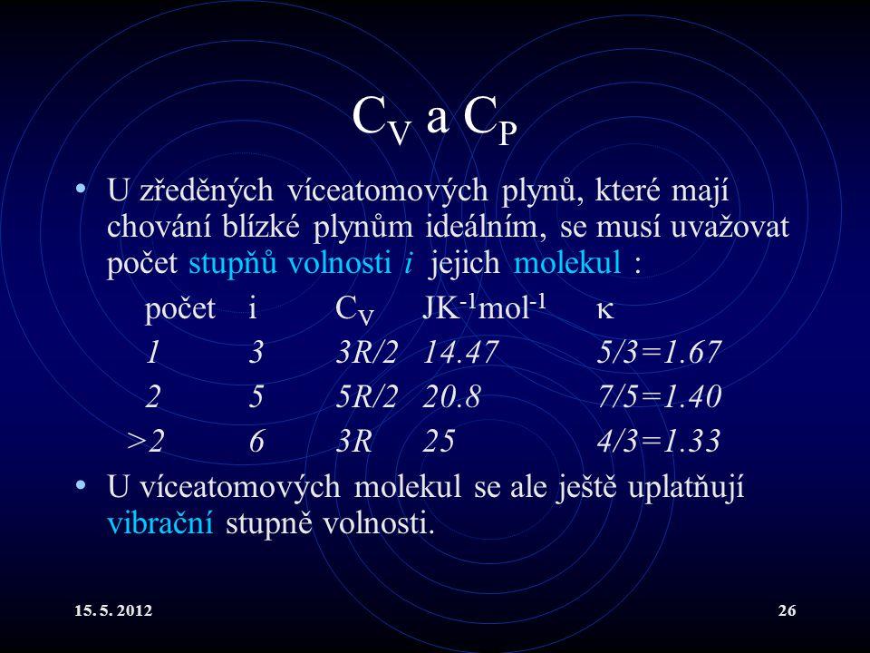 15. 5. 201226 C V a C P U zředěných víceatomových plynů, které mají chování blízké plynům ideálním, se musí uvažovat počet stupňů volnosti i jejich mo