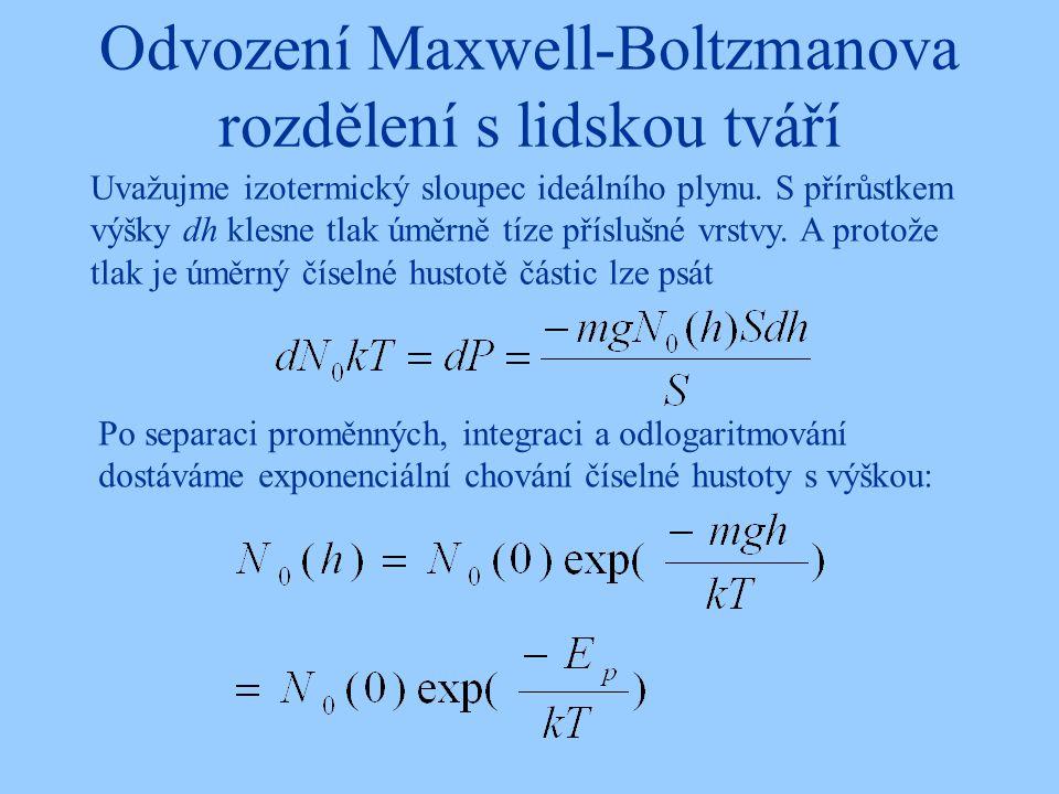 Odvození Maxwell-Boltzmanova rozdělení s lidskou tváří Uvažujme izotermický sloupec ideálního plynu. S přírůstkem výšky dh klesne tlak úměrně tíze pří