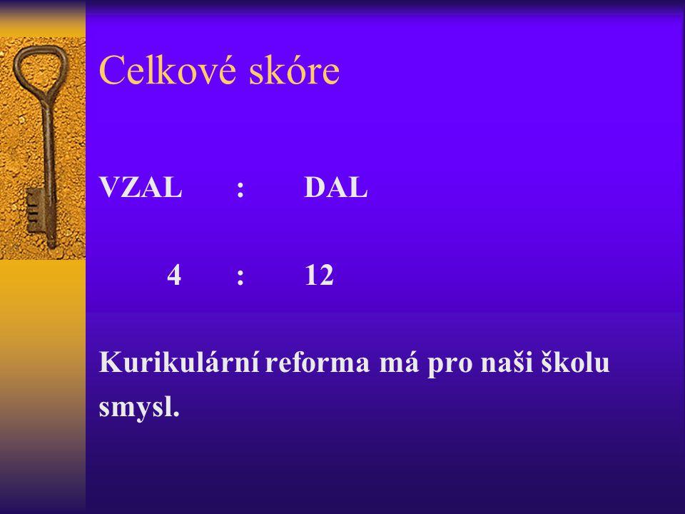 Celkové skóre VZAL:DAL 4:12 Kurikulární reforma má pro naši školu smysl.