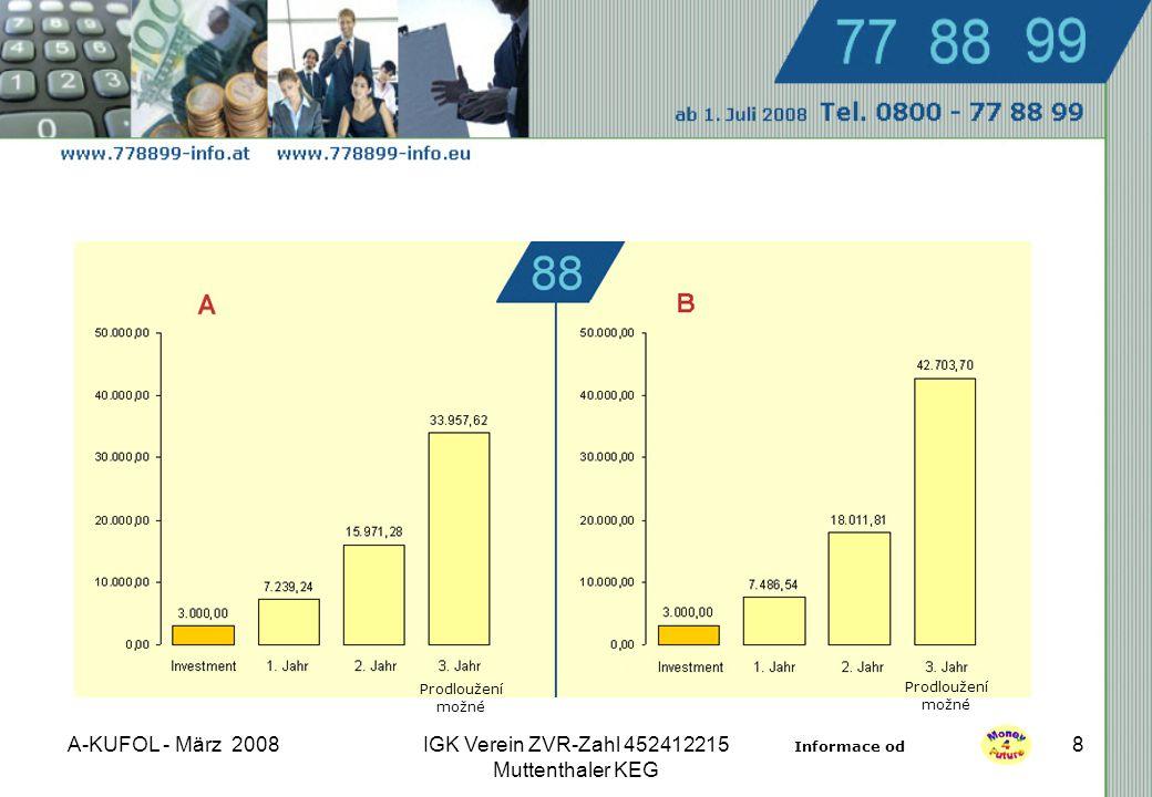 A-KUFOL - März 2008IGK Verein ZVR-Zahl 452412215 Muttenthaler KEG 8 Informace od Prodloužení možné