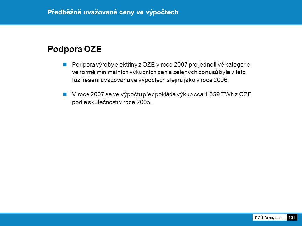 Předběžně uvažované ceny ve výpočtech Podpora OZE Podpora výroby elektřiny z OZE v roce 2007 pro jednotlivé kategorie ve formě minimálních výkupních c