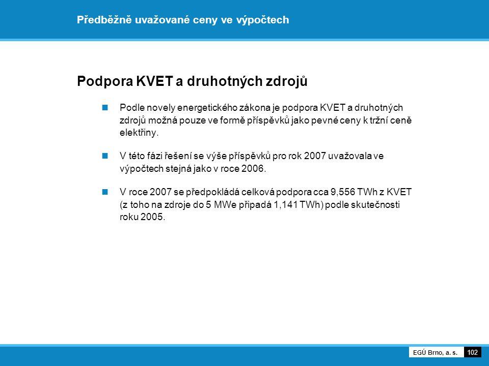 Předběžně uvažované ceny ve výpočtech Podpora KVET a druhotných zdrojů Podle novely energetického zákona je podpora KVET a druhotných zdrojů možná pou