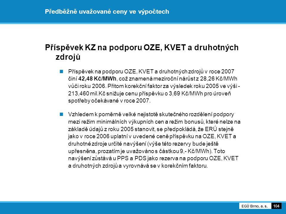Předběžně uvažované ceny ve výpočtech Příspěvek KZ na podporu OZE, KVET a druhotných zdrojů Příspěvek na podporu OZE, KVET a druhotných zdrojů v roce