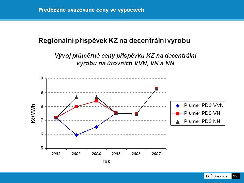 Předběžně uvažované ceny ve výpočtech Regionální příspěvek KZ na decentrální výrobu 109 EGÚ Brno, a. s.