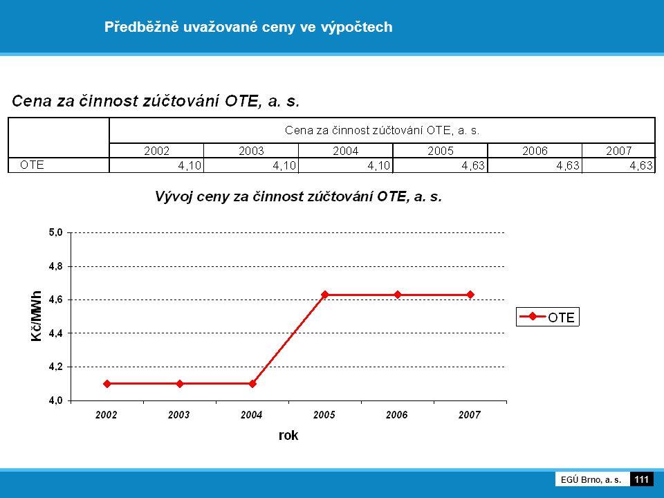 Předběžně uvažované ceny ve výpočtech 111 EGÚ Brno, a. s.