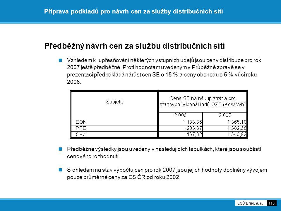 Příprava podkladů pro návrh cen za služby distribučních sítí Předběžný návrh cen za službu distribučních sítí Vzhledem k upřesňování některých vstupní