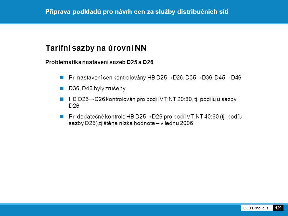 Příprava podkladů pro návrh cen za služby distribučních sítí Tarifní sazby na úrovni NN Problematika nastavení sazeb D25 a D26 Při nastavení cen kontr