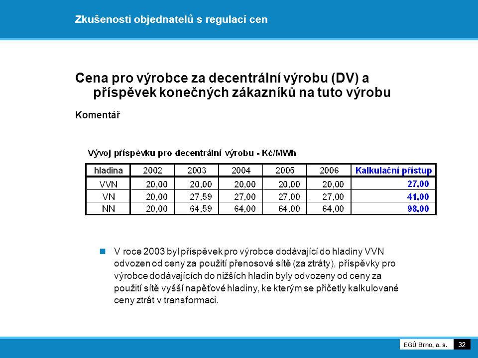 Zkušenosti objednatelů s regulací cen Cena pro výrobce za decentrální výrobu (DV) a příspěvek konečných zákazníků na tuto výrobu Komentář V roce 2003