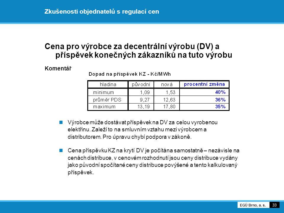 Zkušenosti objednatelů s regulací cen Cena pro výrobce za decentrální výrobu (DV) a příspěvek konečných zákazníků na tuto výrobu Komentář Výrobce může