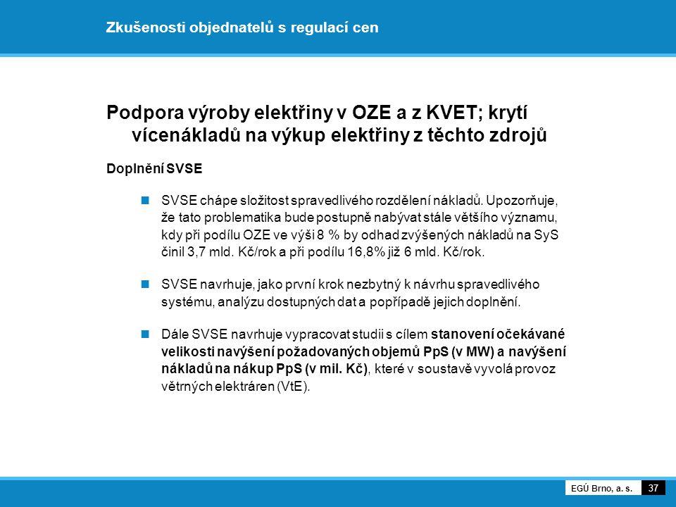 Zkušenosti objednatelů s regulací cen Podpora výroby elektřiny v OZE a z KVET; krytí vícenákladů na výkup elektřiny z těchto zdrojů Doplnění SVSE SVSE