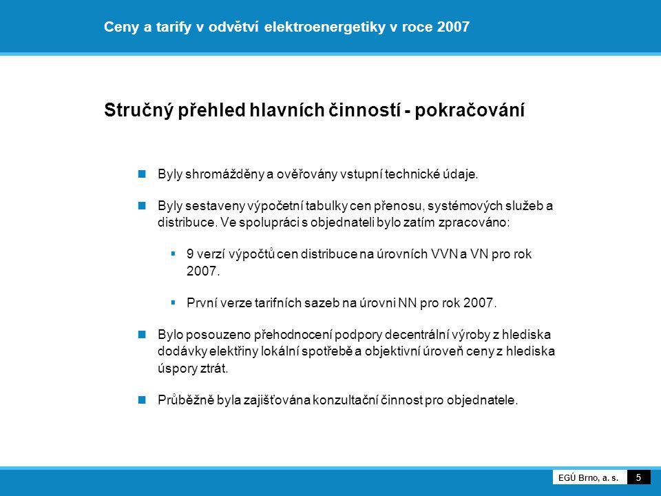 Příprava podkladů pro návrh cen za služby distribučních sítí Předběžný návrh cen za službu distribučních sítí Ceny za rezervaci kapacity na VVN a VN pro rok 2007 116 EGÚ Brno, a.
