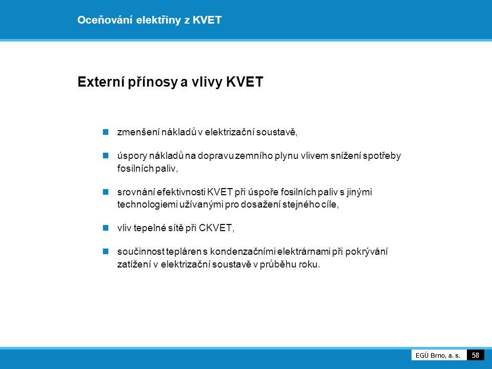 Oceňování elektřiny z KVET Externí přínosy a vlivy KVET zmenšení nákladů v elektrizační soustavě, úspory nákladů na dopravu zemního plynu vlivem sníže