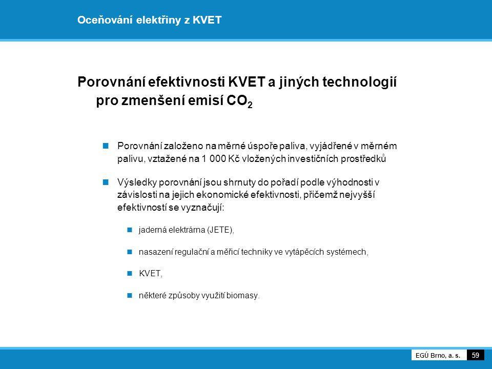 Oceňování elektřiny z KVET Porovnání efektivnosti KVET a jiných technologií pro zmenšení emisí CO 2 Porovnání založeno na měrné úspoře paliva, vyjádře