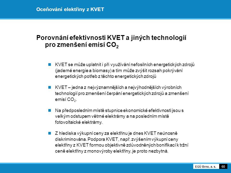 Oceňování elektřiny z KVET Porovnání efektivnosti KVET a jiných technologií pro zmenšení emisí CO 2 KVET se může uplatnit i při využívání nefosilních