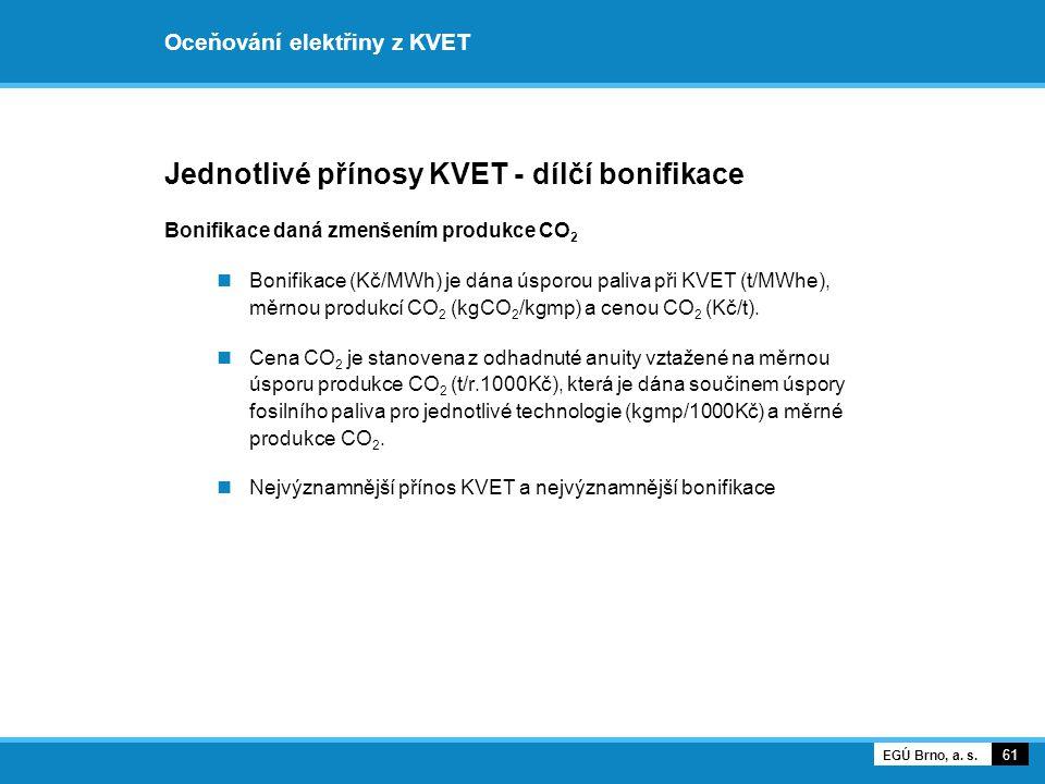 Oceňování elektřiny z KVET Jednotlivé přínosy KVET - dílčí bonifikace Bonifikace daná zmenšením produkce CO 2 Bonifikace (Kč/MWh) je dána úsporou pali