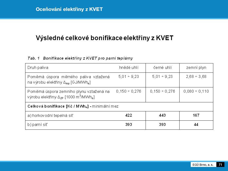 Oceňování elektřiny z KVET Výsledné celkové bonifikace elektřiny z KVET 71 EGÚ Brno, a. s.