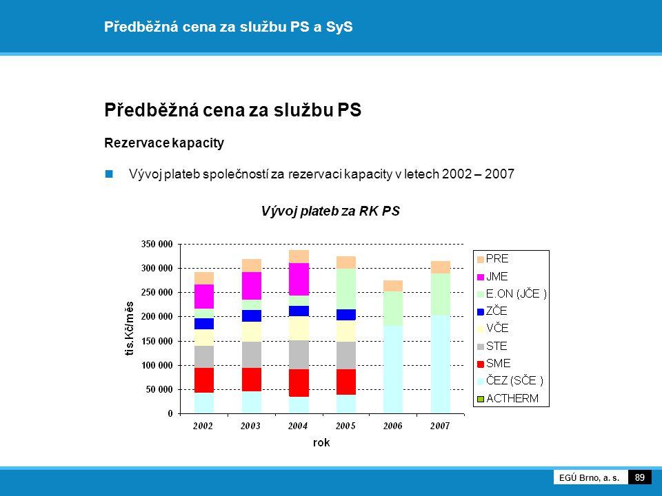 Předběžná cena za službu PS a SyS Předběžná cena za službu PS Rezervace kapacity Vývoj plateb společností za rezervaci kapacity v letech 2002 – 2007 8