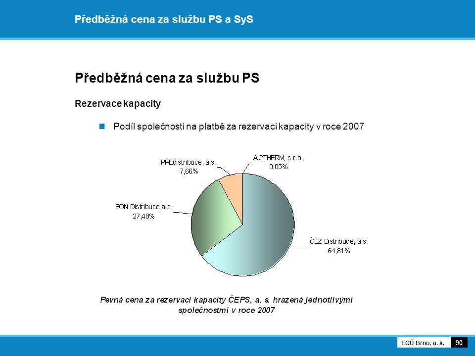 Předběžná cena za službu PS a SyS Předběžná cena za službu PS Rezervace kapacity Podíl společností na platbě za rezervaci kapacity v roce 2007 90 EGÚ