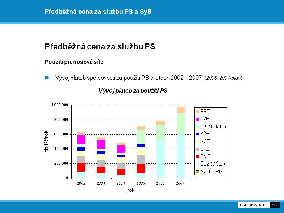 Předběžná cena za službu PS a SyS Předběžná cena za službu PS Použití přenosové sítě Vývoj plateb společností za použití PS v letech 2002 – 2007 ( 200