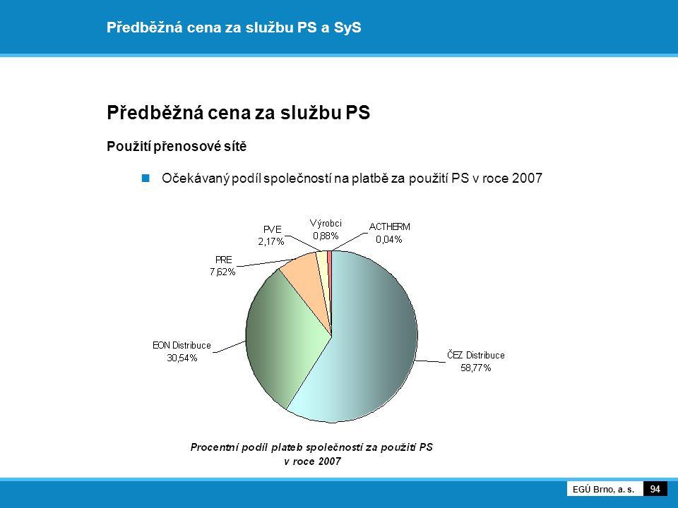 Předběžná cena za službu PS a SyS Předběžná cena za službu PS Použití přenosové sítě Očekávaný podíl společností na platbě za použití PS v roce 2007 9