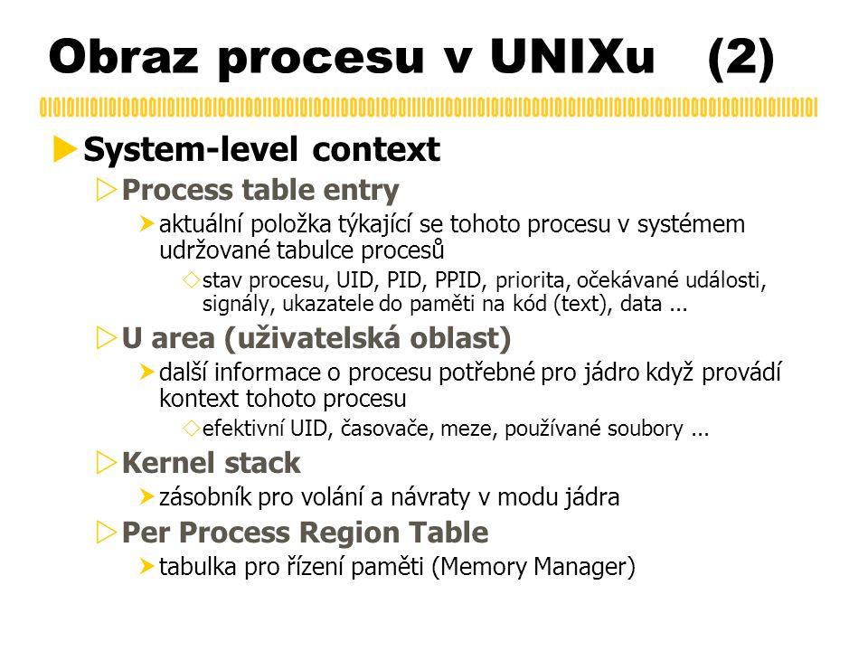  System-level context  Process table entry  aktuální položka týkající se tohoto procesu v systémem udržované tabulce procesů  stav procesu, UID, P