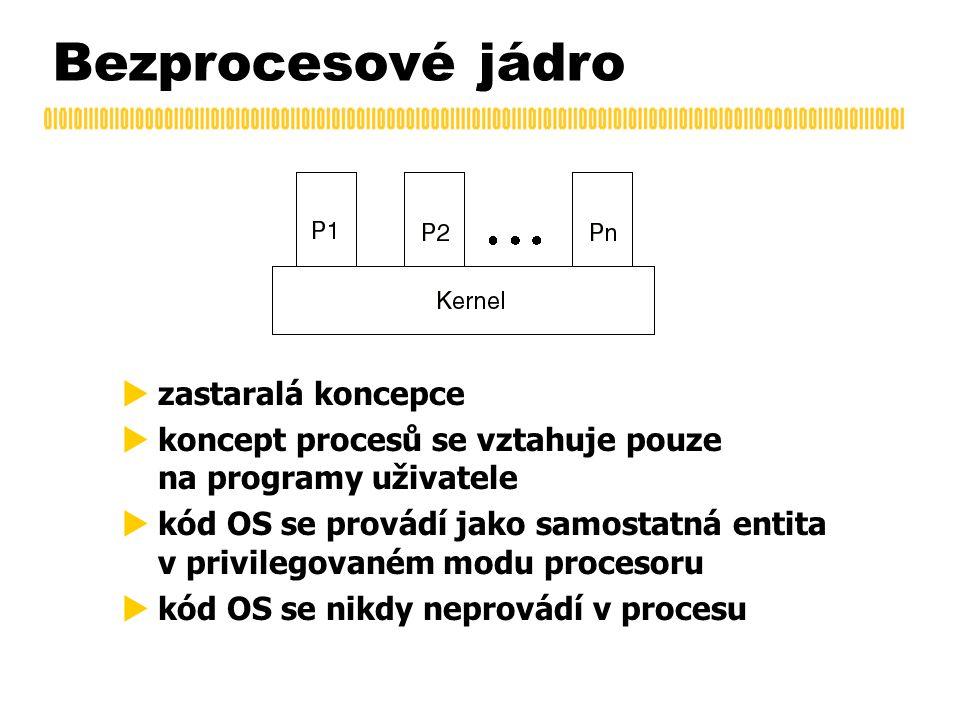  zastaralá koncepce  koncept procesů se vztahuje pouze na programy uživatele  kód OS se provádí jako samostatná entita v privilegovaném modu proces