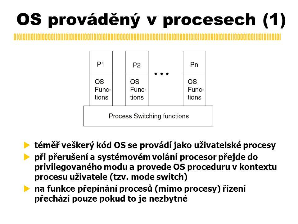 OS prováděný v procesech (1)  téměř veškerý kód OS se provádí jako uživatelské procesy  při přerušení a systémovém volání procesor přejde do privile