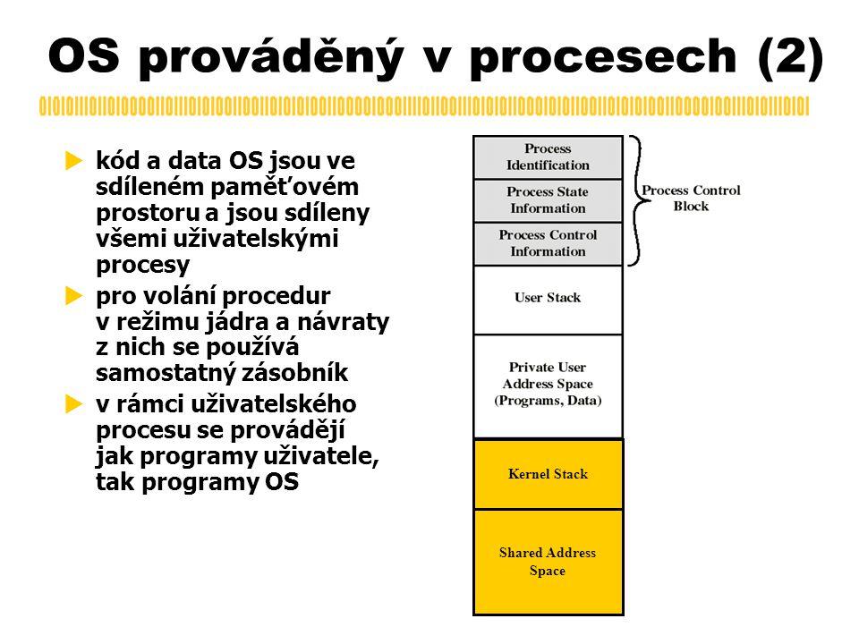  kód a data OS jsou ve sdíleném paměťovém prostoru a jsou sdíleny všemi uživatelskými procesy  pro volání procedur v režimu jádra a návraty z nich s