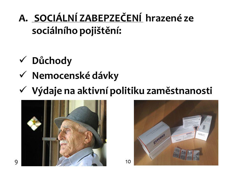 A. SOCIÁLNÍ ZABEPZEČENÍ hrazené ze sociálního pojištění: Důchody Nemocenské dávky Výdaje na aktivní politiku zaměstnanosti 910