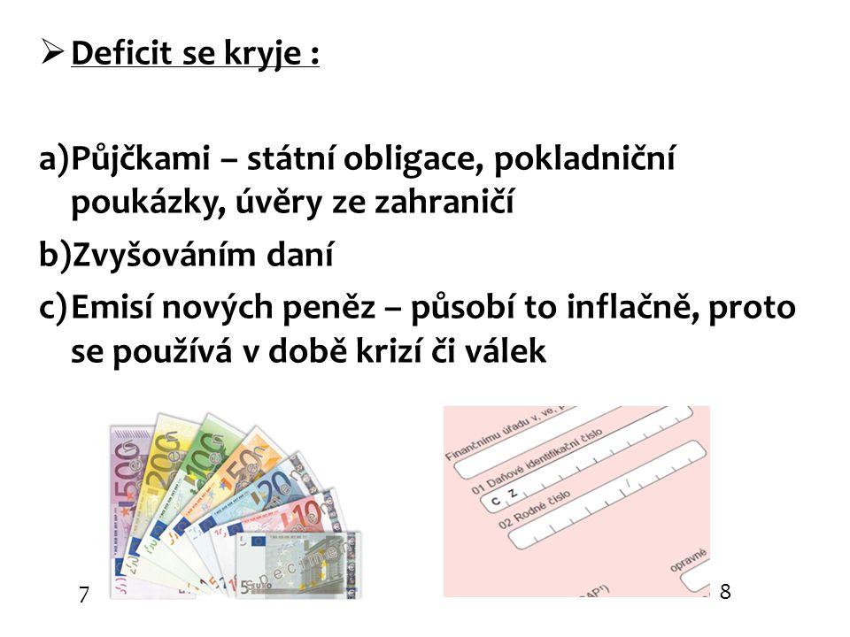  Deficit se kryje : a)Půjčkami – státní obligace, pokladniční poukázky, úvěry ze zahraničí b)Zvyšováním daní c)Emisí nových peněz – působí to inflačn