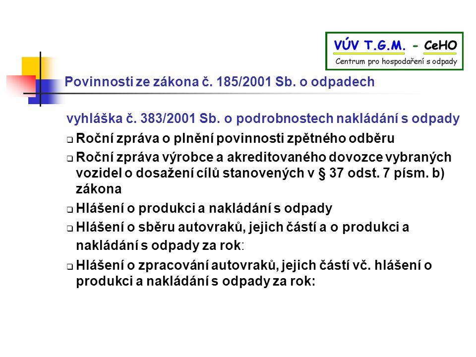 Povinnosti ze zákona č. 185/2001 Sb. o odpadech vyhláška č. 383/2001 Sb. o podrobnostech nakládání s odpady  Roční zpráva o plnění povinnosti zpětnéh