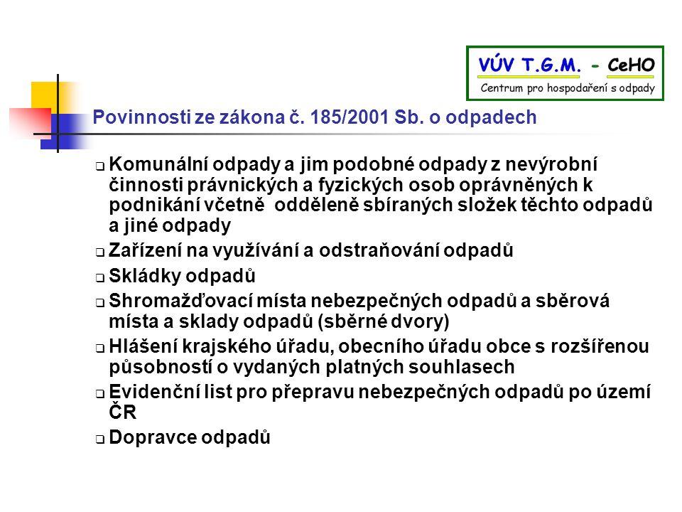Povinnosti ze zákona č. 185/2001 Sb. o odpadech  Komunální odpady a jim podobné odpady z nevýrobní činnosti právnických a fyzických osob oprávněných